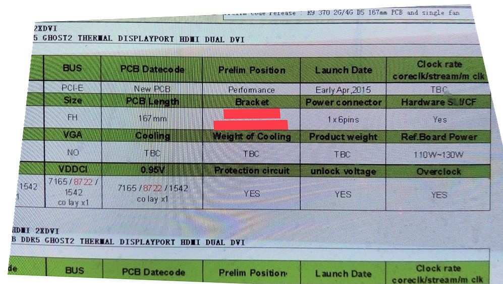 AMD-Radeon-R9-370-GHOST-2
