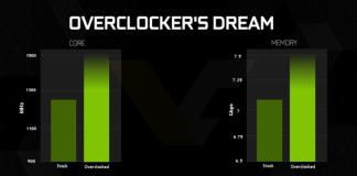 NVIDIA-GTX-960-Overclockiing-850x459