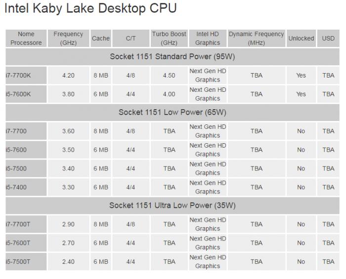 kabu lake 2