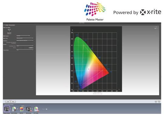 monitor BenQ PV270- colori