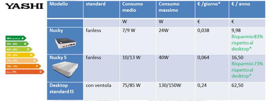 risparmio_energetico_pc