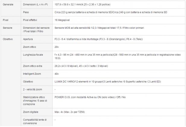 Lumix DMC-TZ57 recensione
