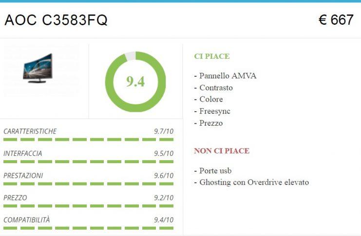 AOC C3583FQ Recensione